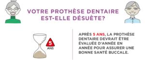 Autodiagnostic : votre prothèse dentaire a-t-elle fait son temps?