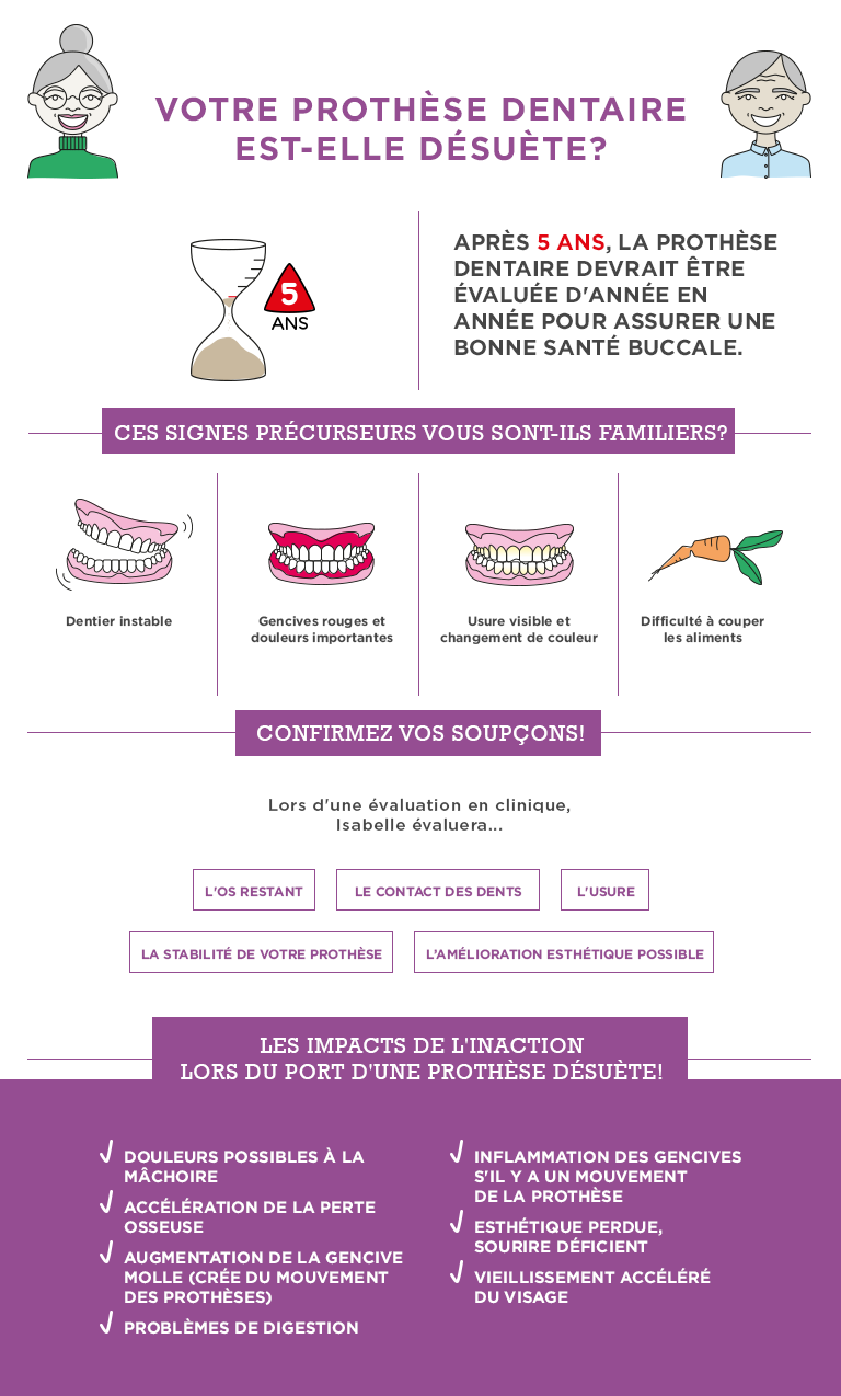 infographie-prothese-dentaire-desuete