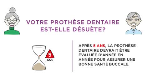 prothese dentaire desuete
